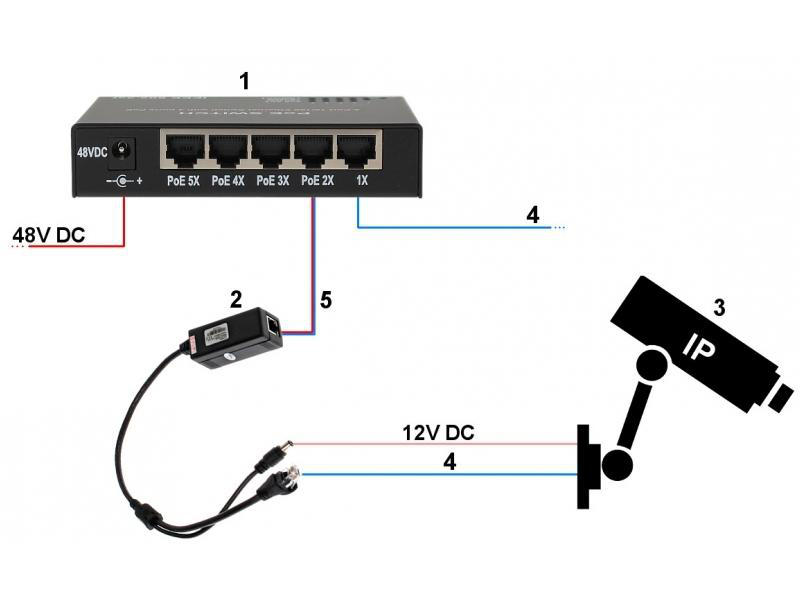 EL-IP C102 - Kamery kopułkowe IP