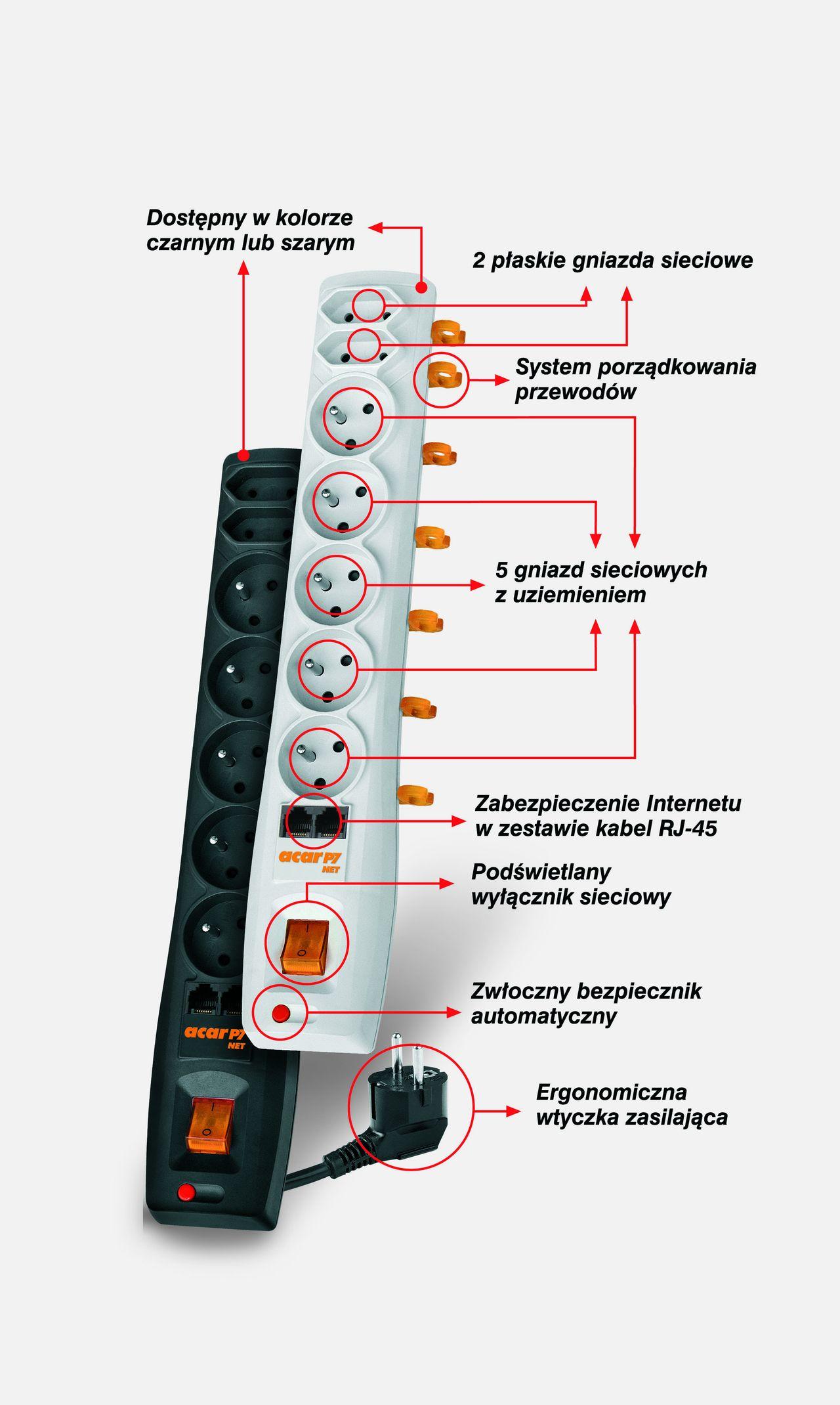 Axon Acar P7 NET: kabel 3 m - Zabezpieczenia przepięciowe